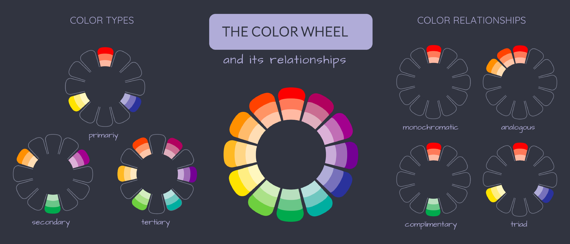 Color Graphic Design: An Easy Approach To Color Theory In Graphic Design
