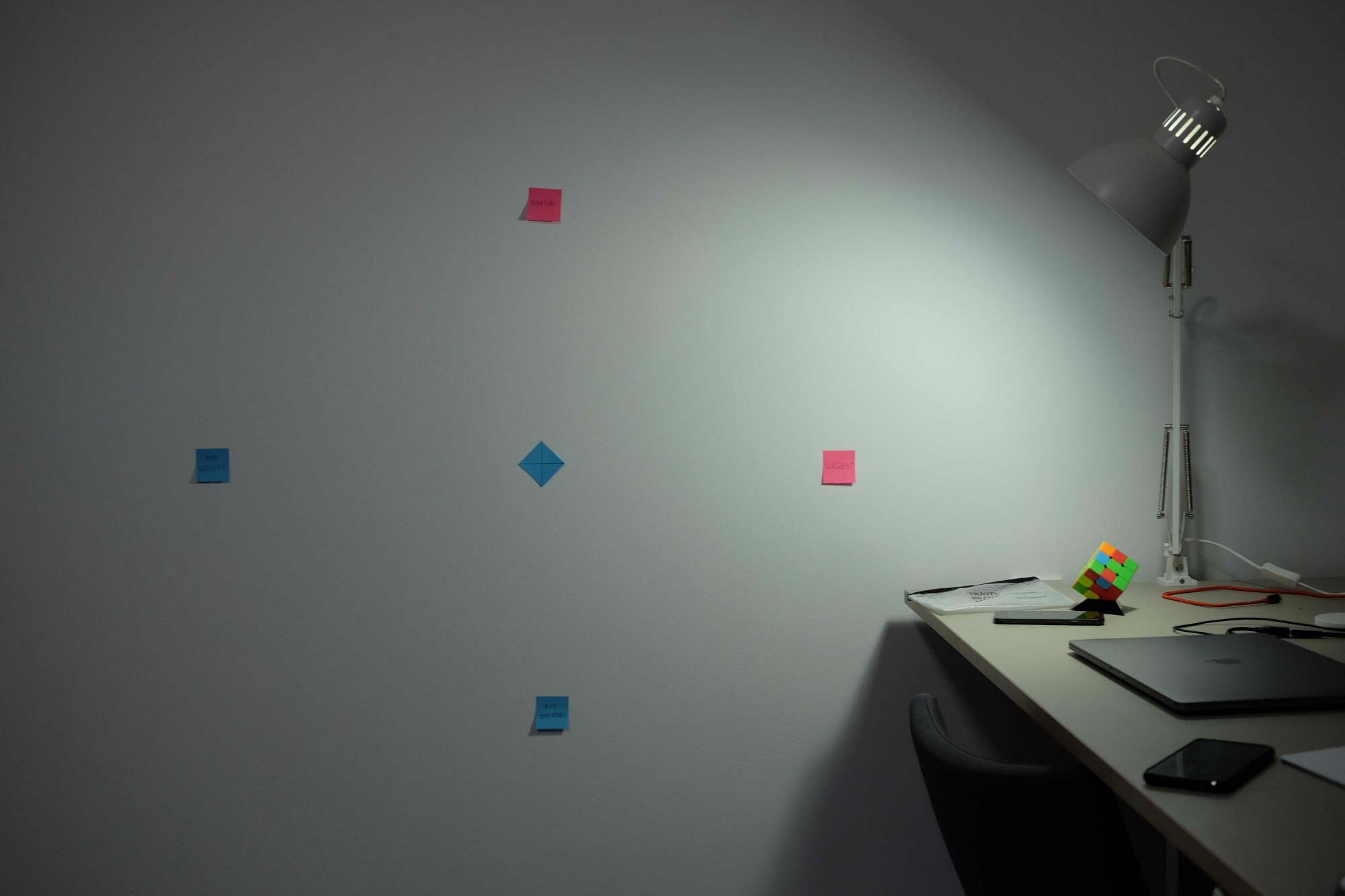 An image of my wall with 5 post-it notes creating a grid, 2 for x-axis, 2 for y-axis, and 1 in the middle