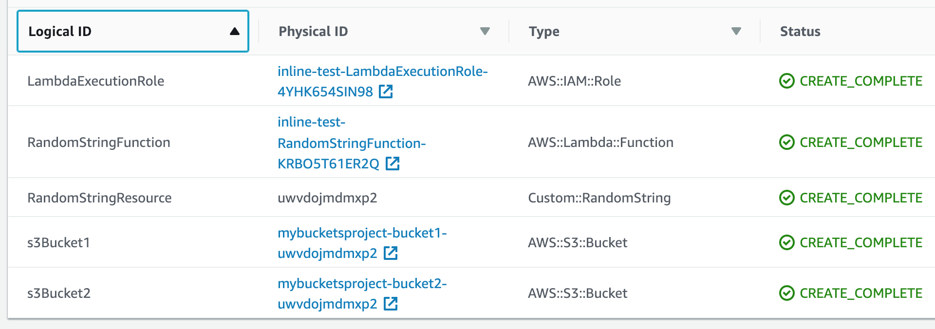 CloudFormation coding with Custom Resources 101: Random string resource