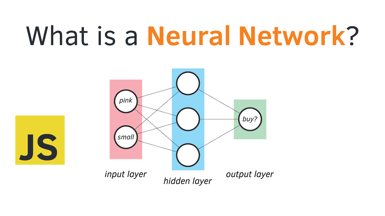 Build a simple Neural Network with TensorFlow js - Towards Data Science