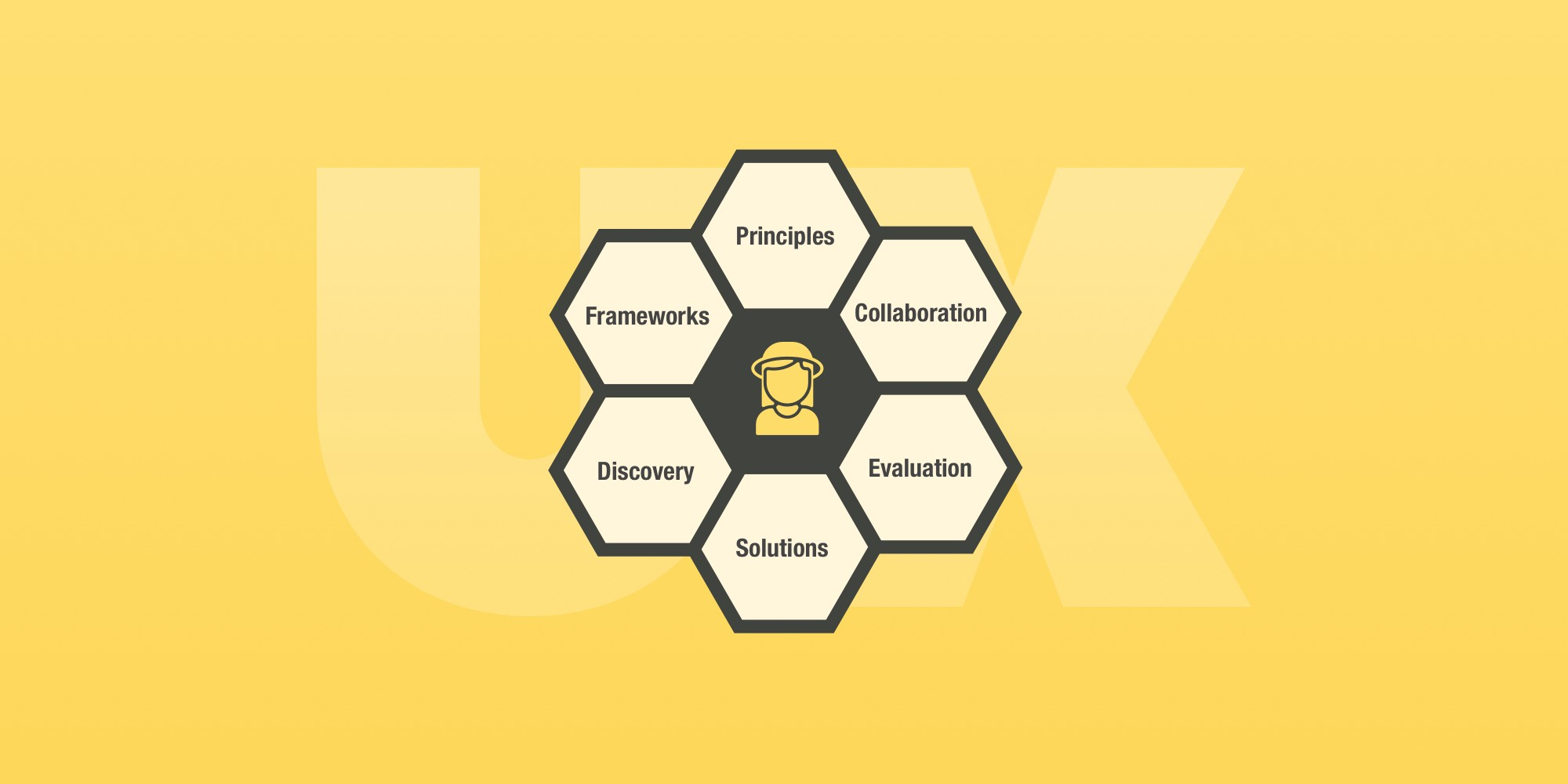 An illustration of a honeycomb structure reflecting the different building blocks for a UX practice.