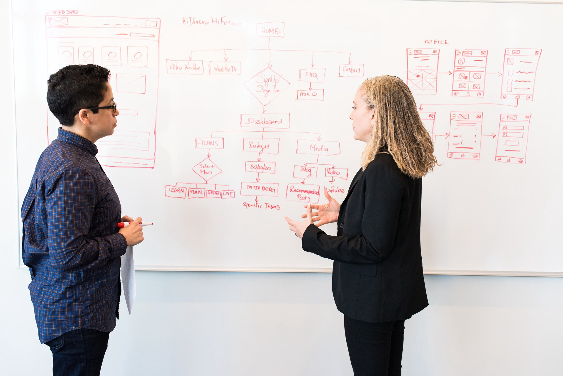 two people standing in front of a whiteboard and discussing wire frames and flow charts