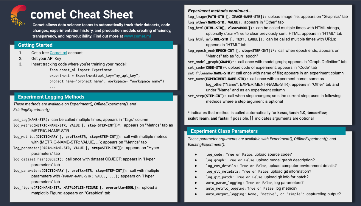 Comet ml cheat sheet: supercharge your machine learning workflow