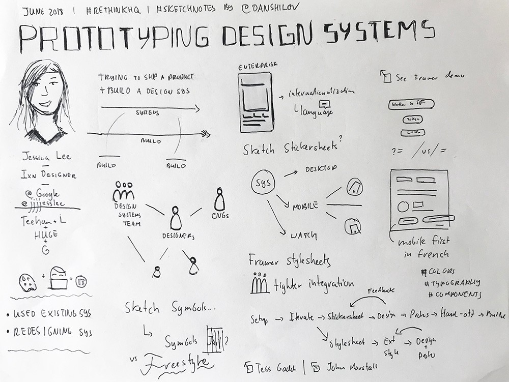 Building A Design System Architecture That Scales Unofficial Sketchnotes By Dan Shilov Prototypr