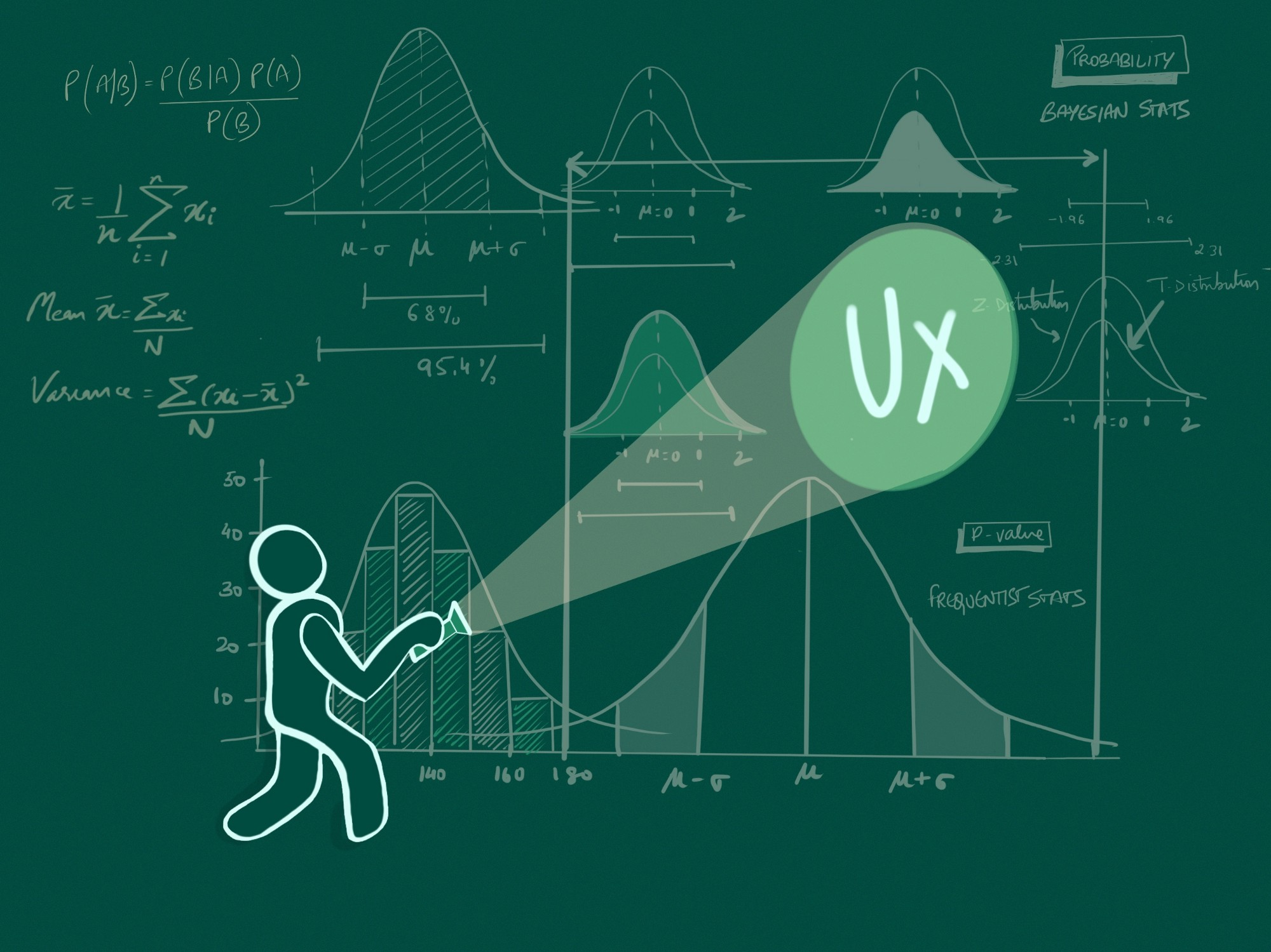 A person holding a flashlight shines a spotlight on the letters UX amid a series of equations and data visualizations.