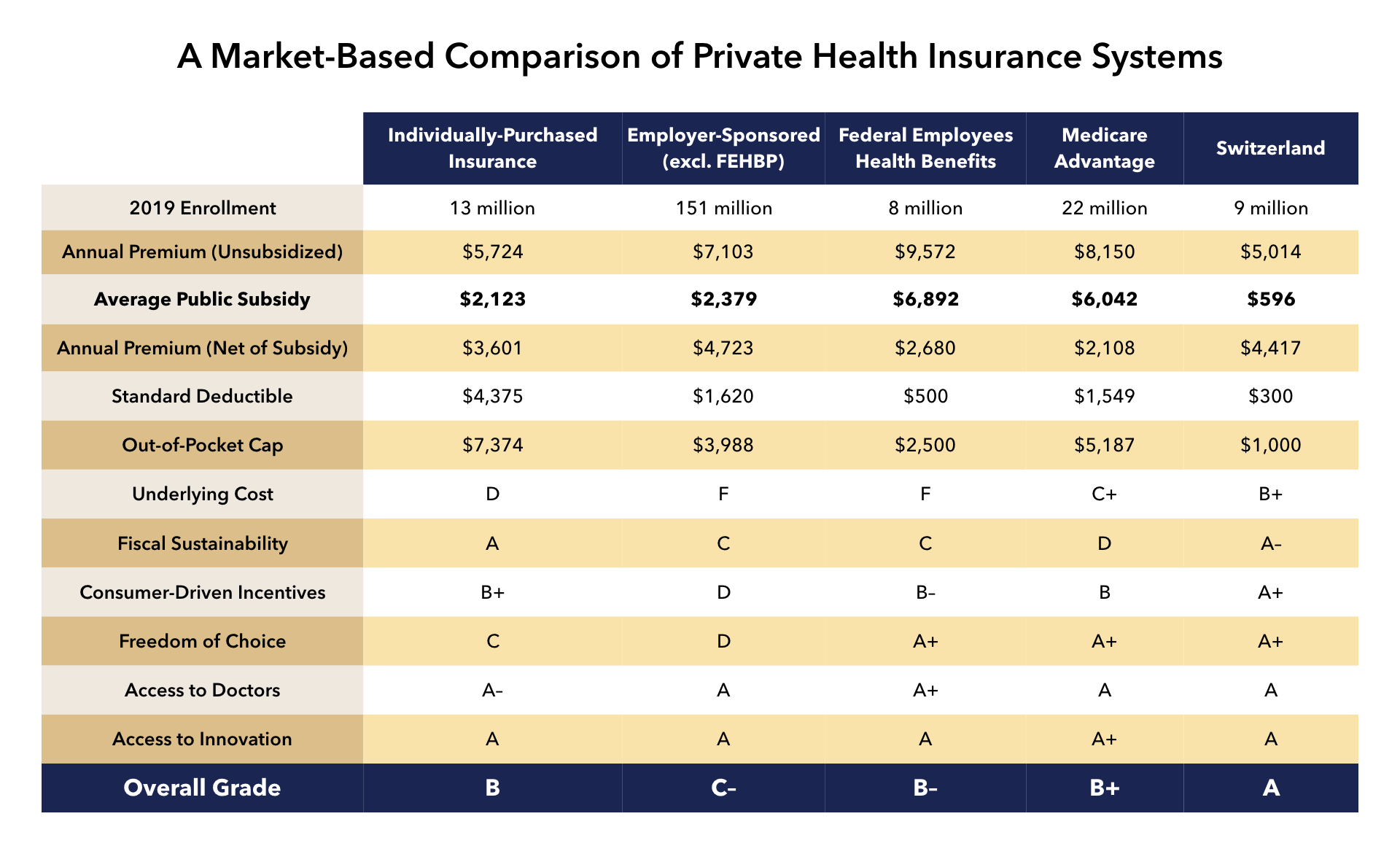 Private Health Insurance >> Bringing Private Health Insurance Into The 21st Century