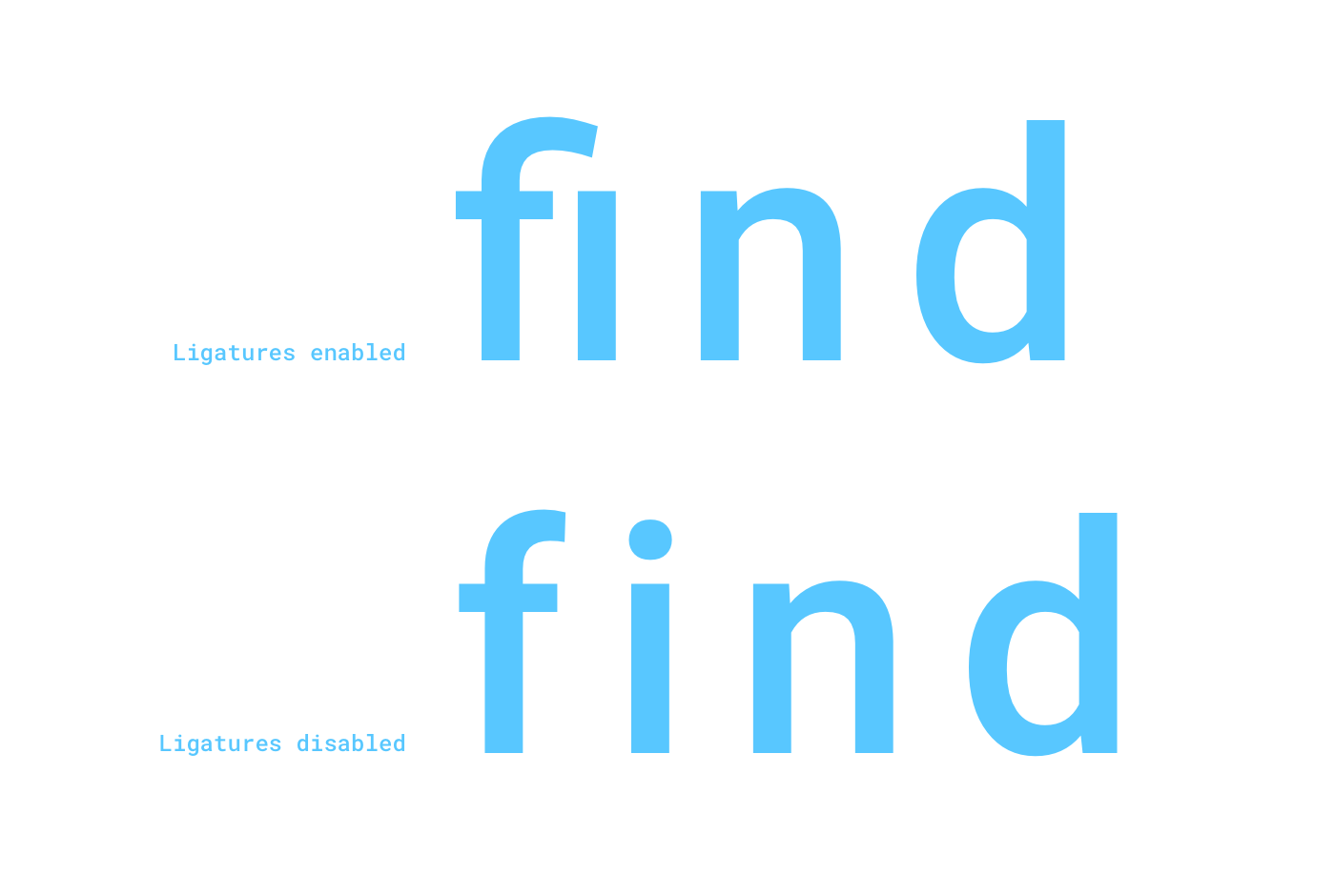Get Down to the Nitty-Gritty of Text Rendering in Sketch