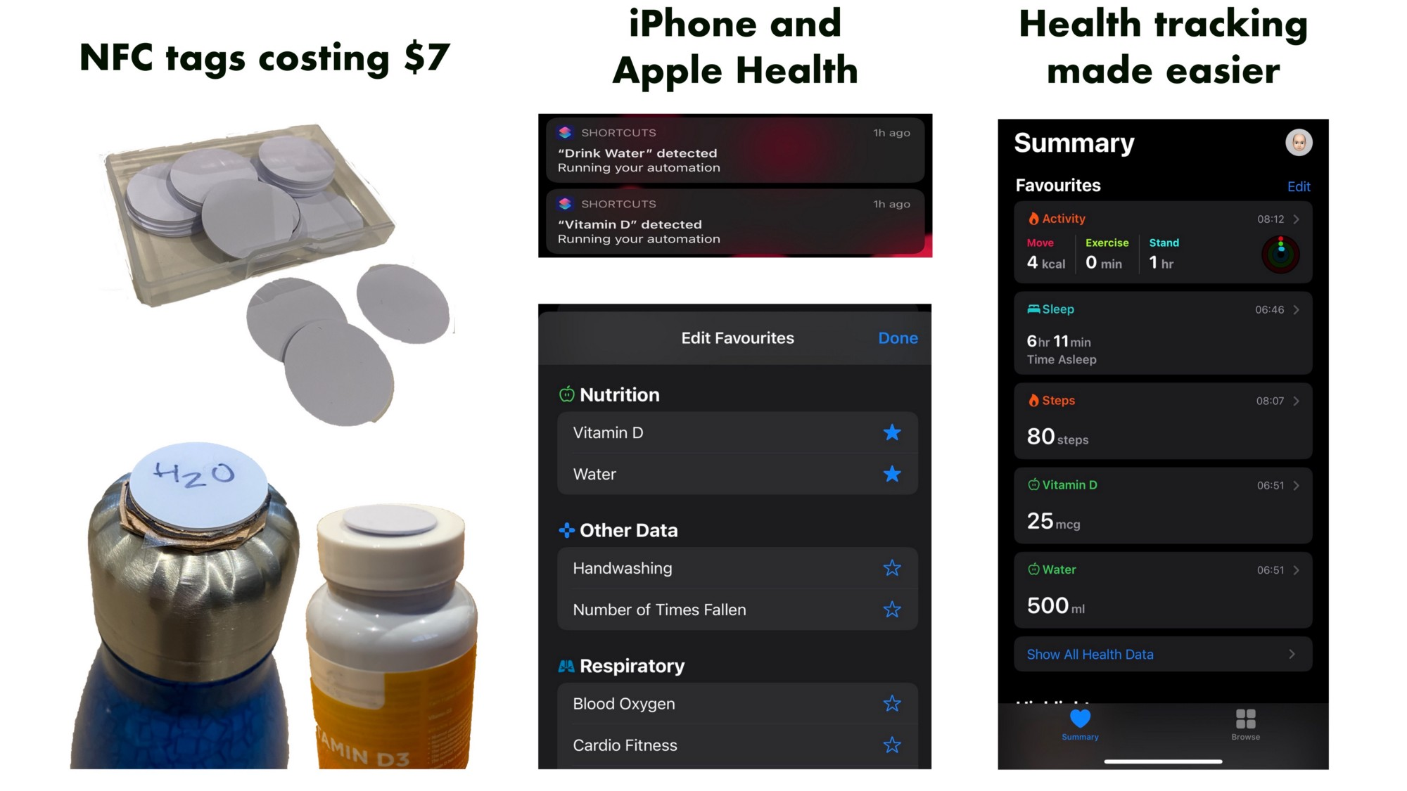Figure showing NFC tags, a water bottle and a pill bottle with tags on them, and Shortcuts screens used to detect NFC tags.