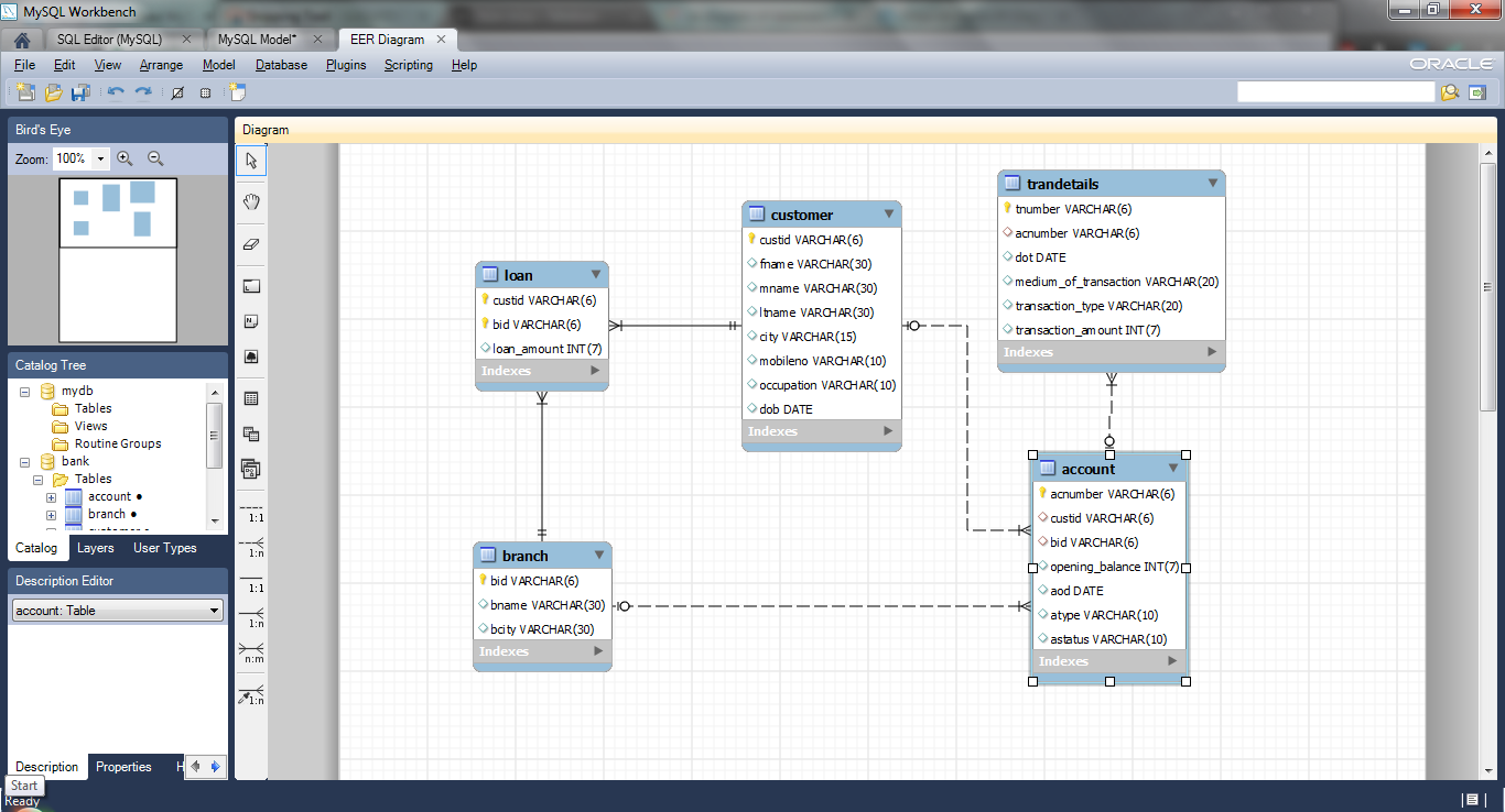 now you can see the er diagram of the database