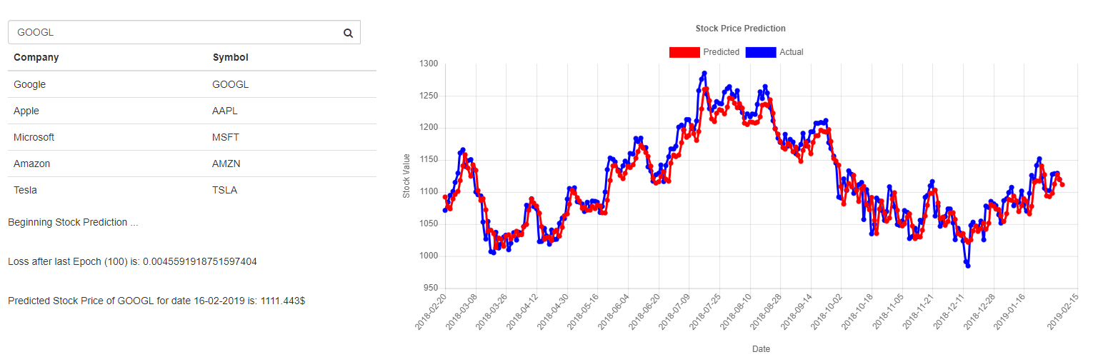 Stock Price Prediction System using 1D CNN with TensorFlow js