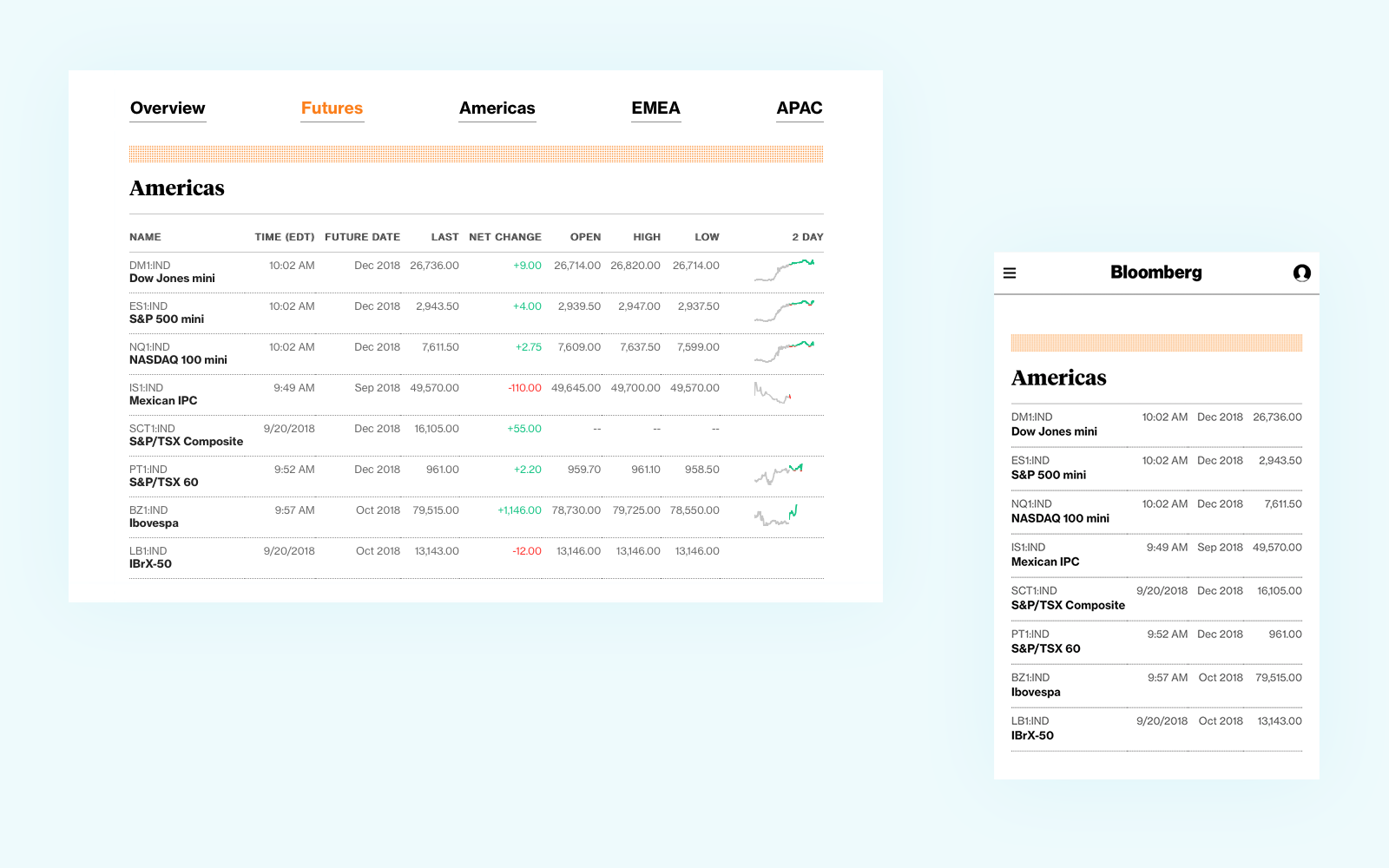 5 Practical Solutions to Make Responsive Data Tables