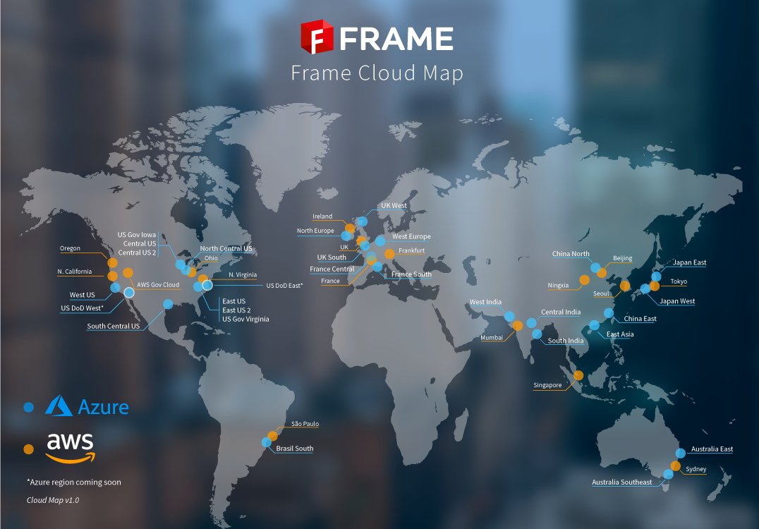 How is Frame different from Citrix, VMware, Amazon Workspaces, and