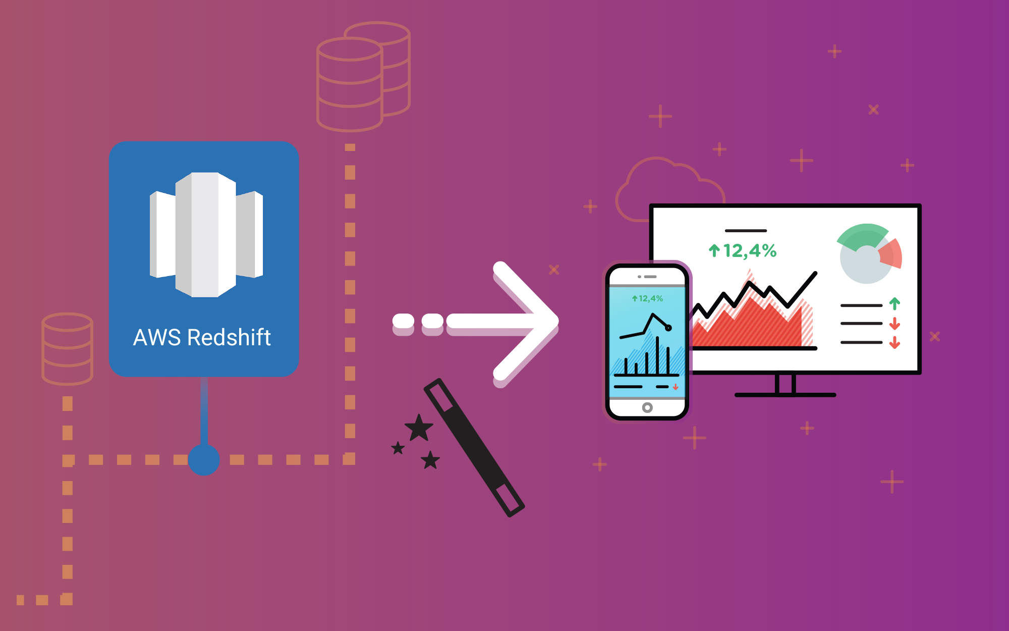 Connect your AWS Redshift Database to Databox - Insights - Medium