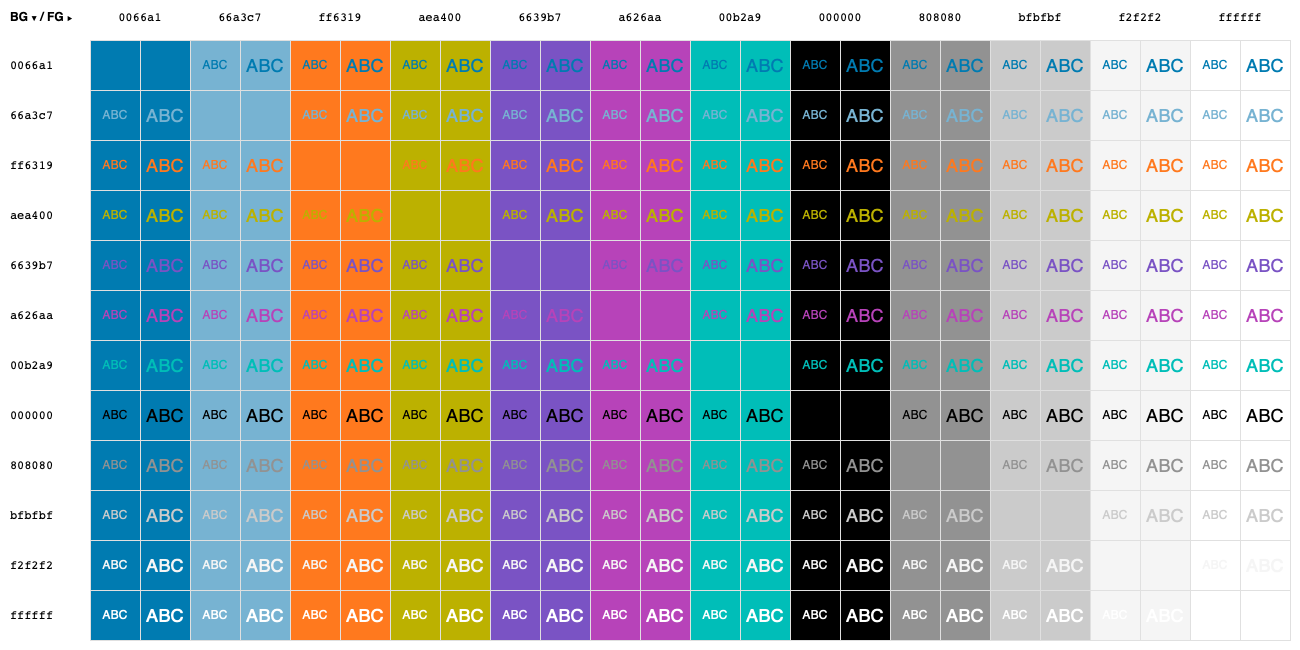 Palette matrix of foreground and background colour combinations.