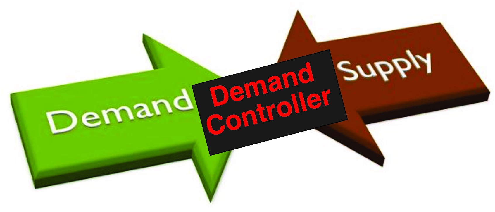 A new World leader has emerged and displaced the suppliers; it is called the DEMAND CONTROLLER