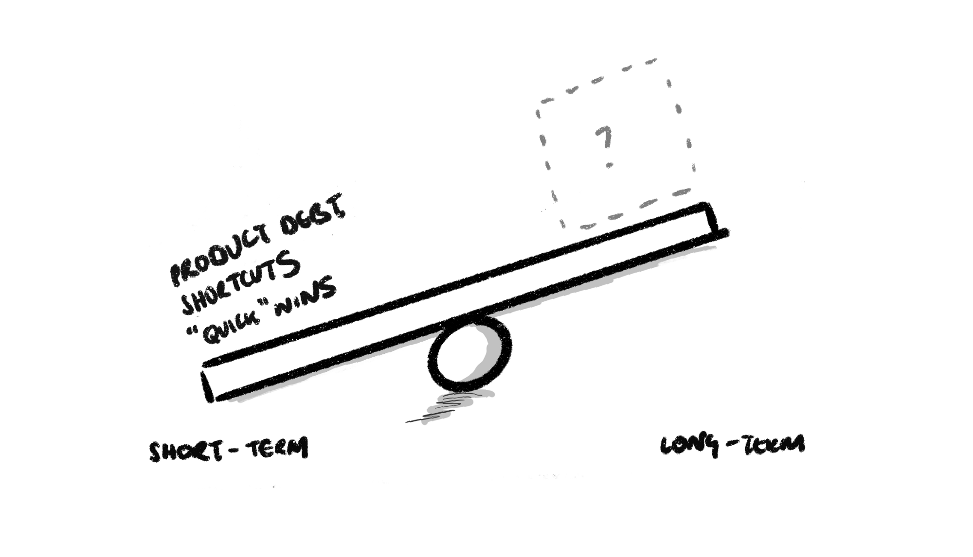See saw depicting the imbalance between short-term thinking and long-term thinking.
