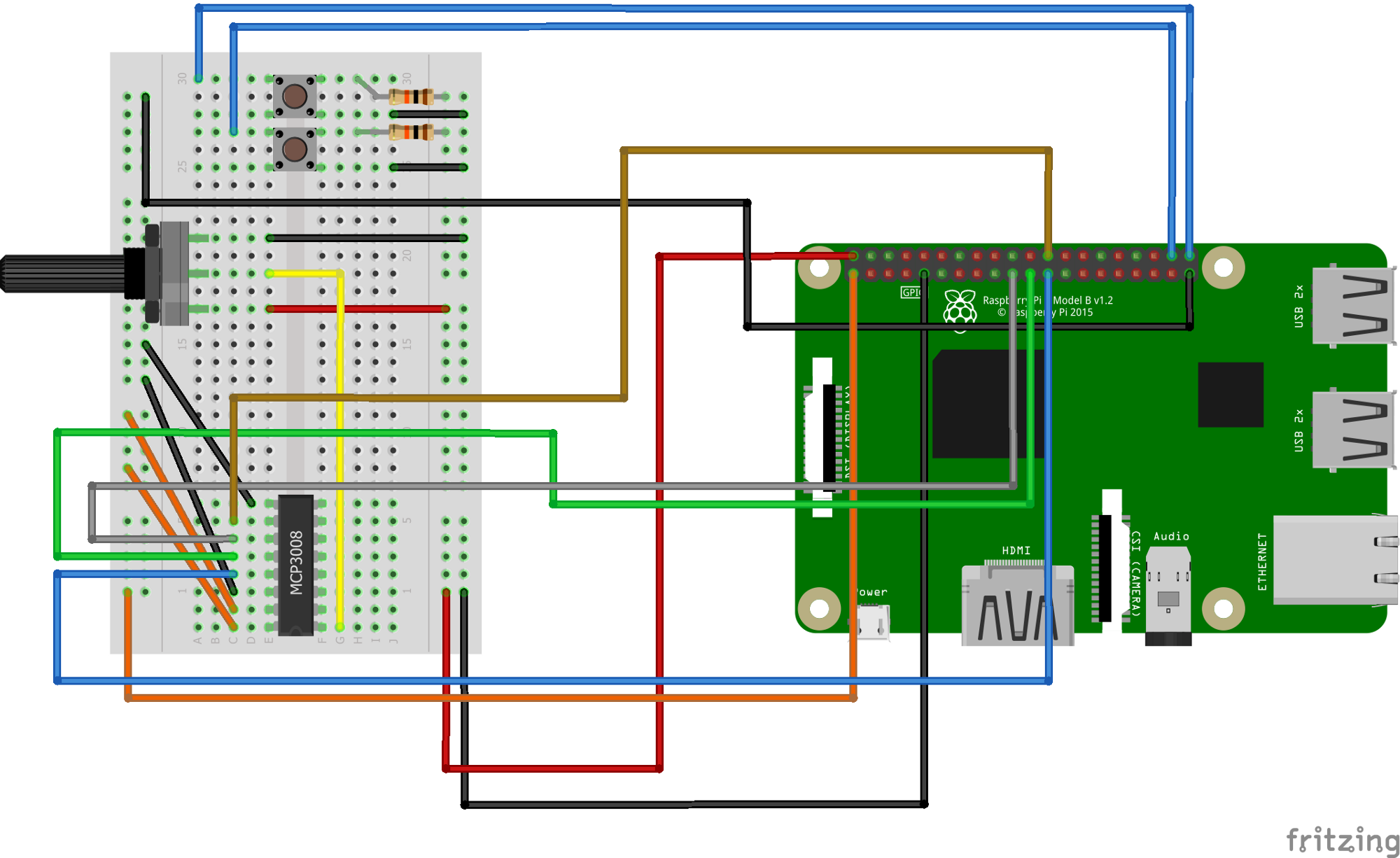 Building a distributed MIDI Controller with Android Things and