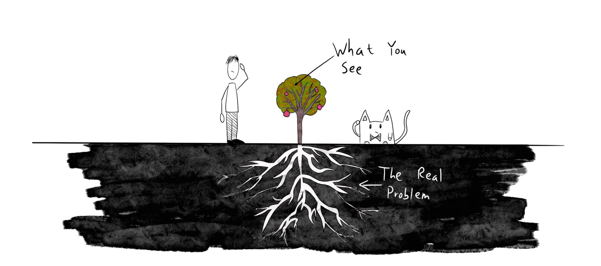 "A man and a cat looking at a small tree, but not seeing the large roots below. ""What you see"" vs ""The real problem"""