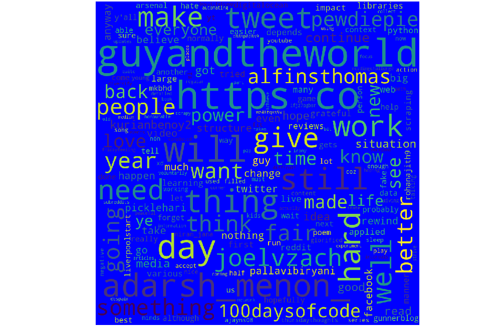 Having fun with your Twitter using Python! - Towards Data