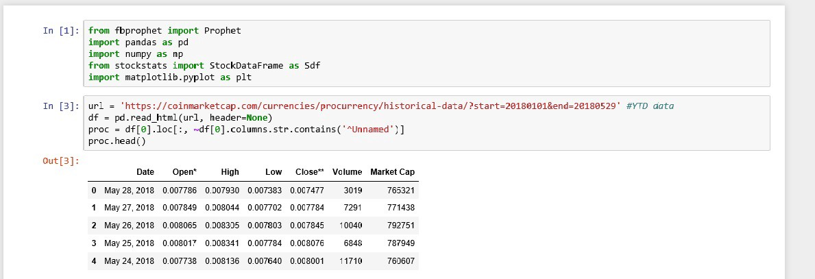 Python for Cryptocurrencies — how to predict prices in time series