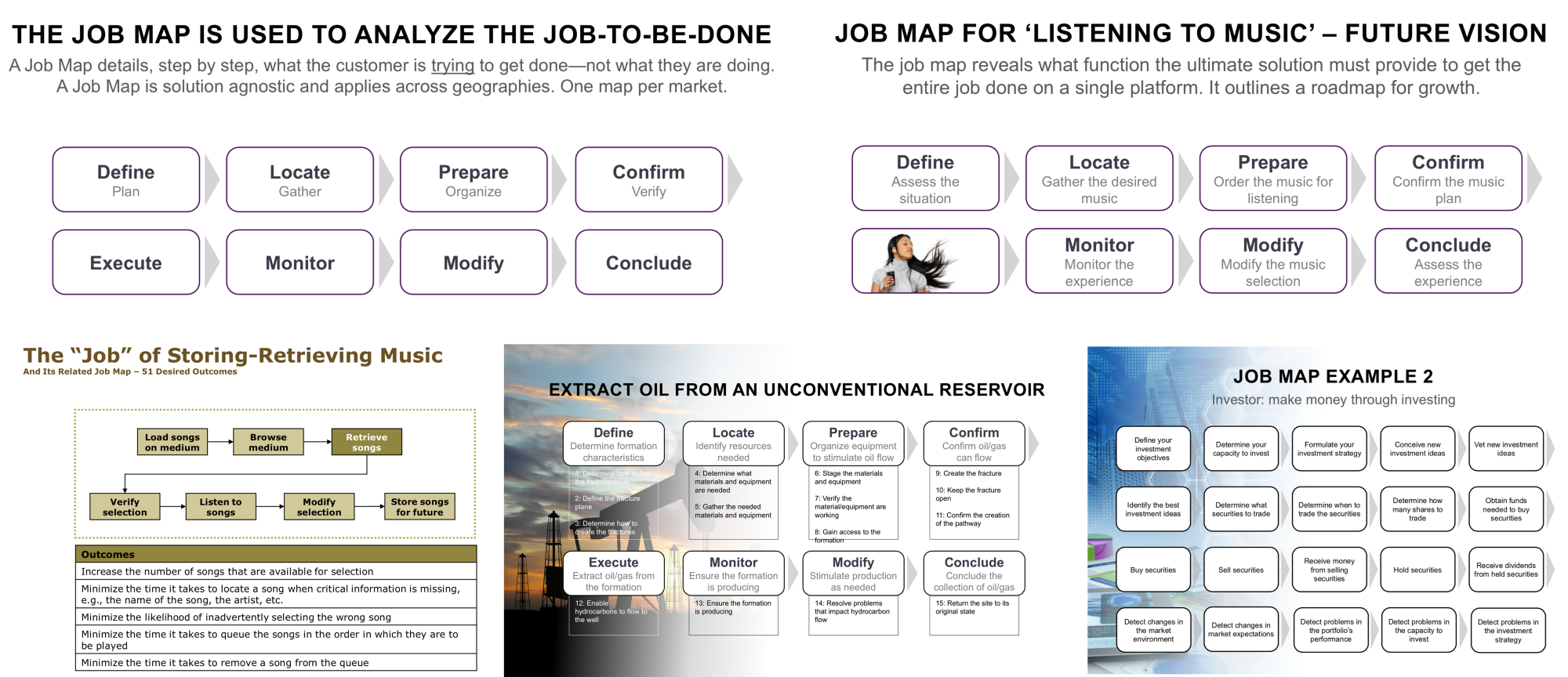 Know the Two — Very — Different Interpretations of Jobs to be Done