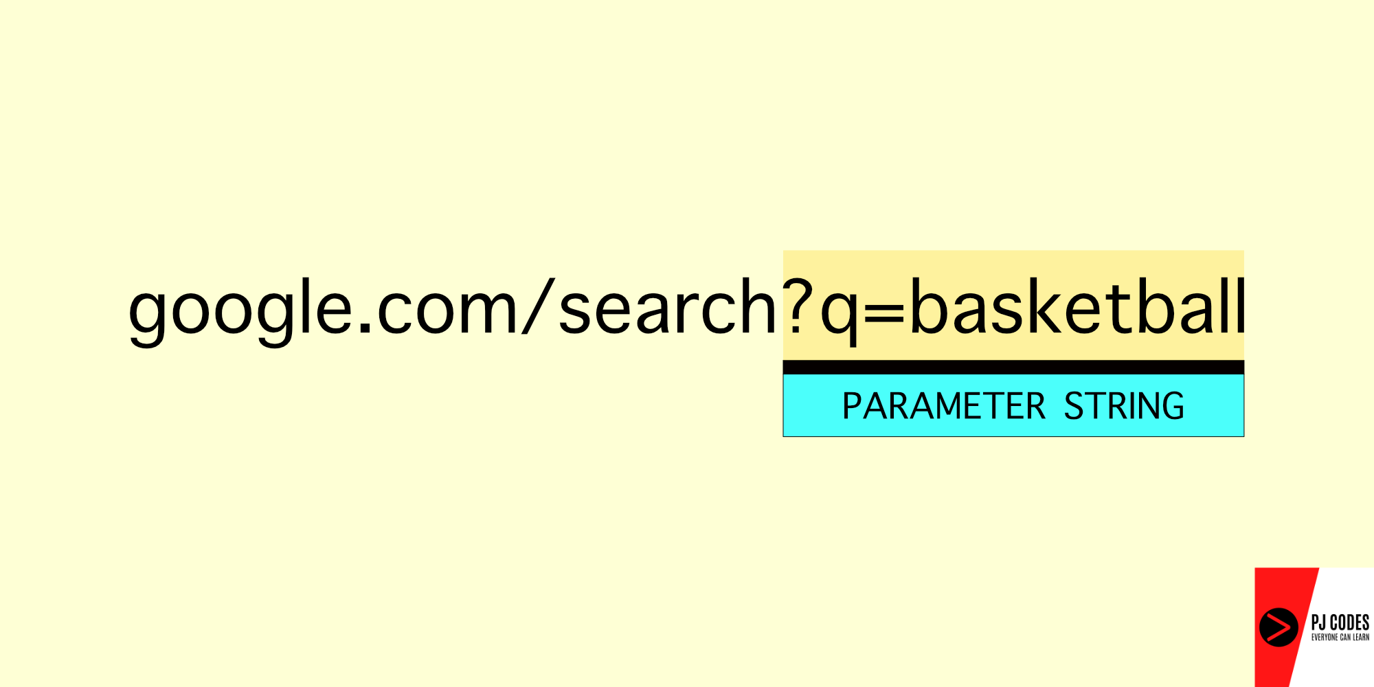 Image of a search query