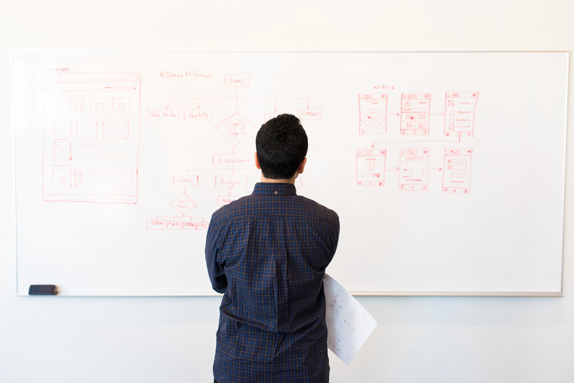 man standing in front of a whiteboard looking at flow diagrams