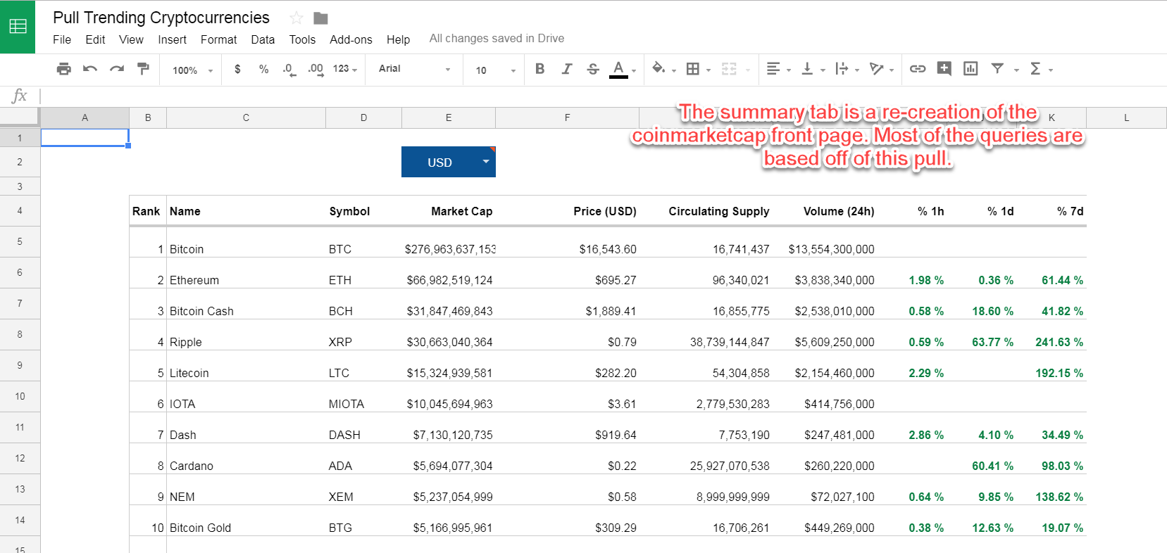 Financial Modeling for Cryptocurrencies: The spreadsheet that got me
