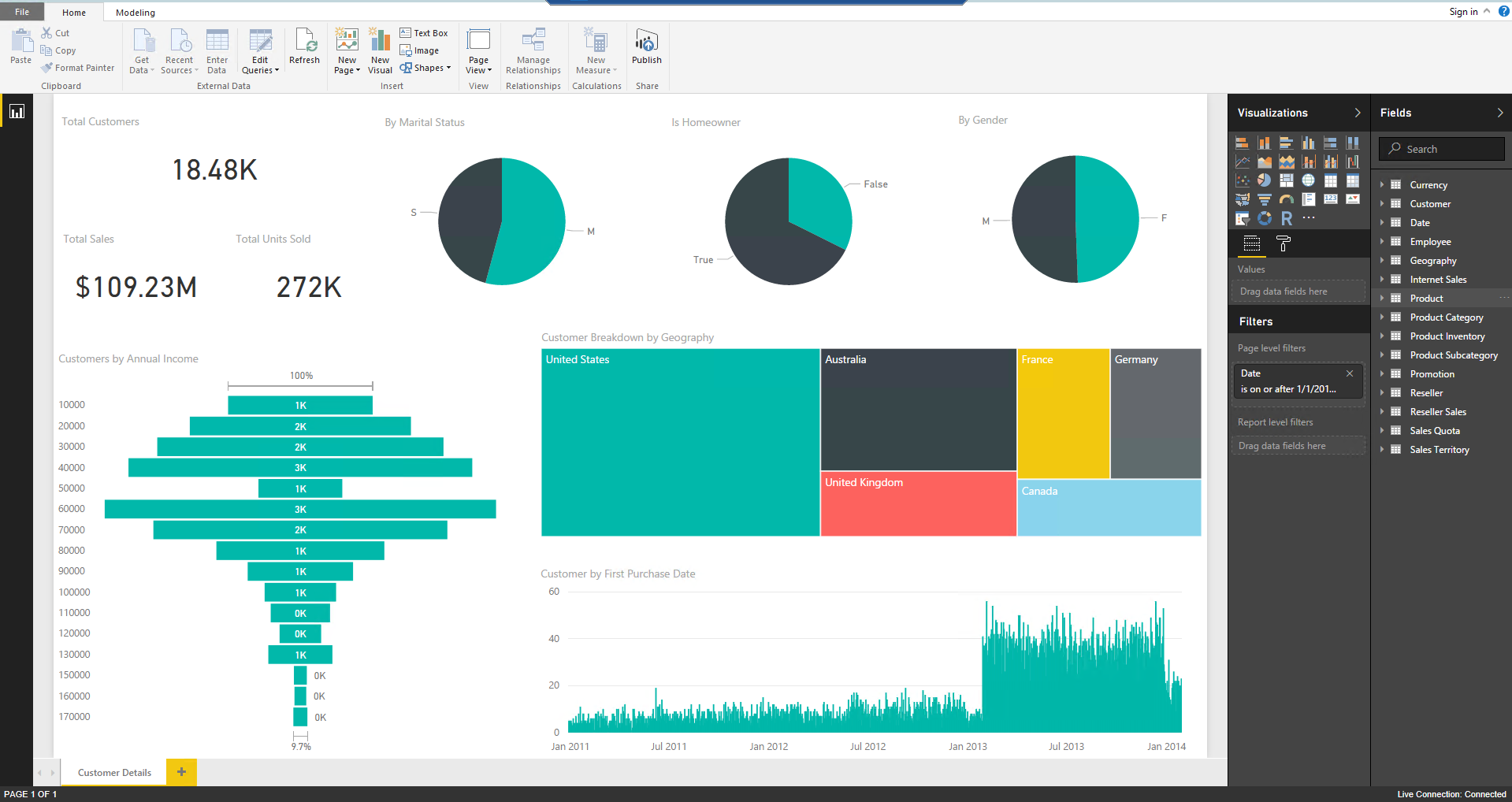 Power BI On Premise: Overview of the SSRS 2016 Technical Preview