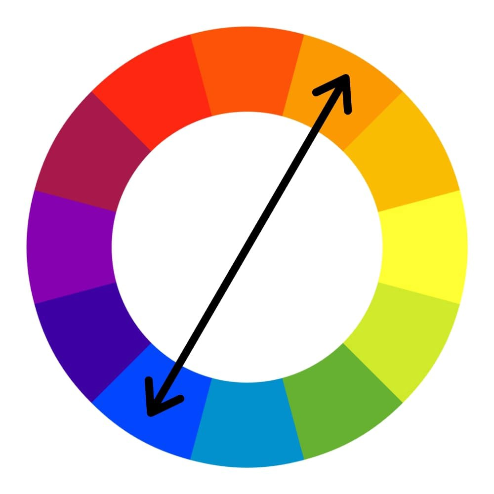 Using Complementary Colors In Your Pictures Manual Guide