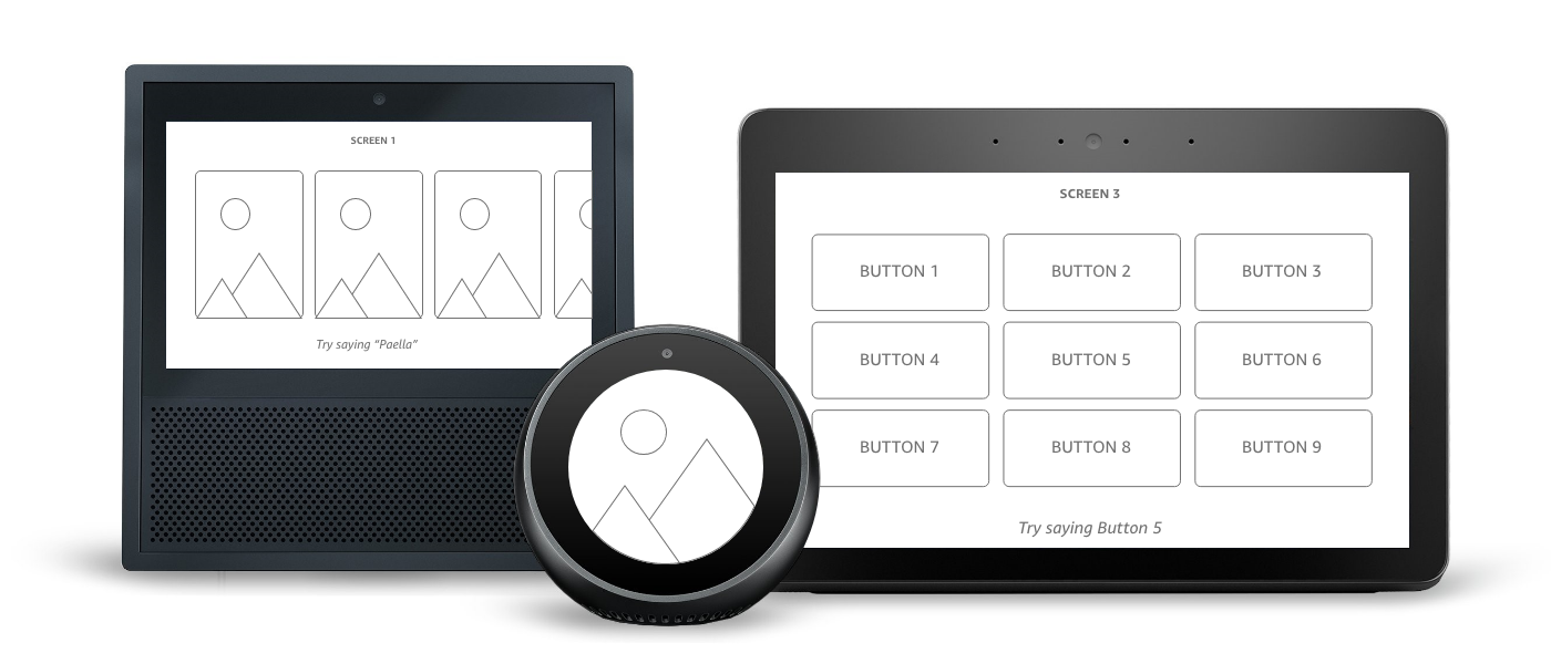 Three multimodal Alexa Echo devices (Spot, Show 1 and Show 2) with a wireframe on the screen