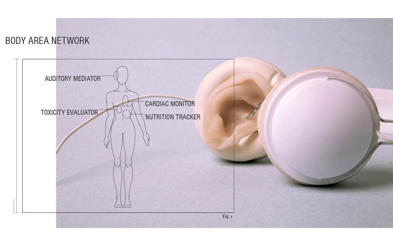 Headphones with ears on the inside, and body map of implanted devices. Anthropomorphic Sensory Augmentation by Lesley-Ann Daly
