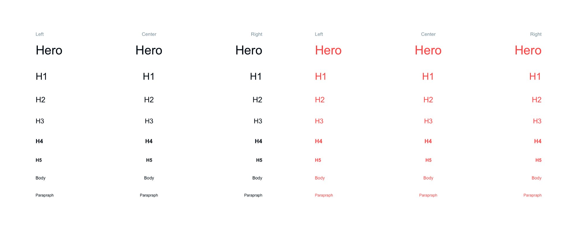 Text System Mastery with Shared Styles - Design + Sketch - Medium