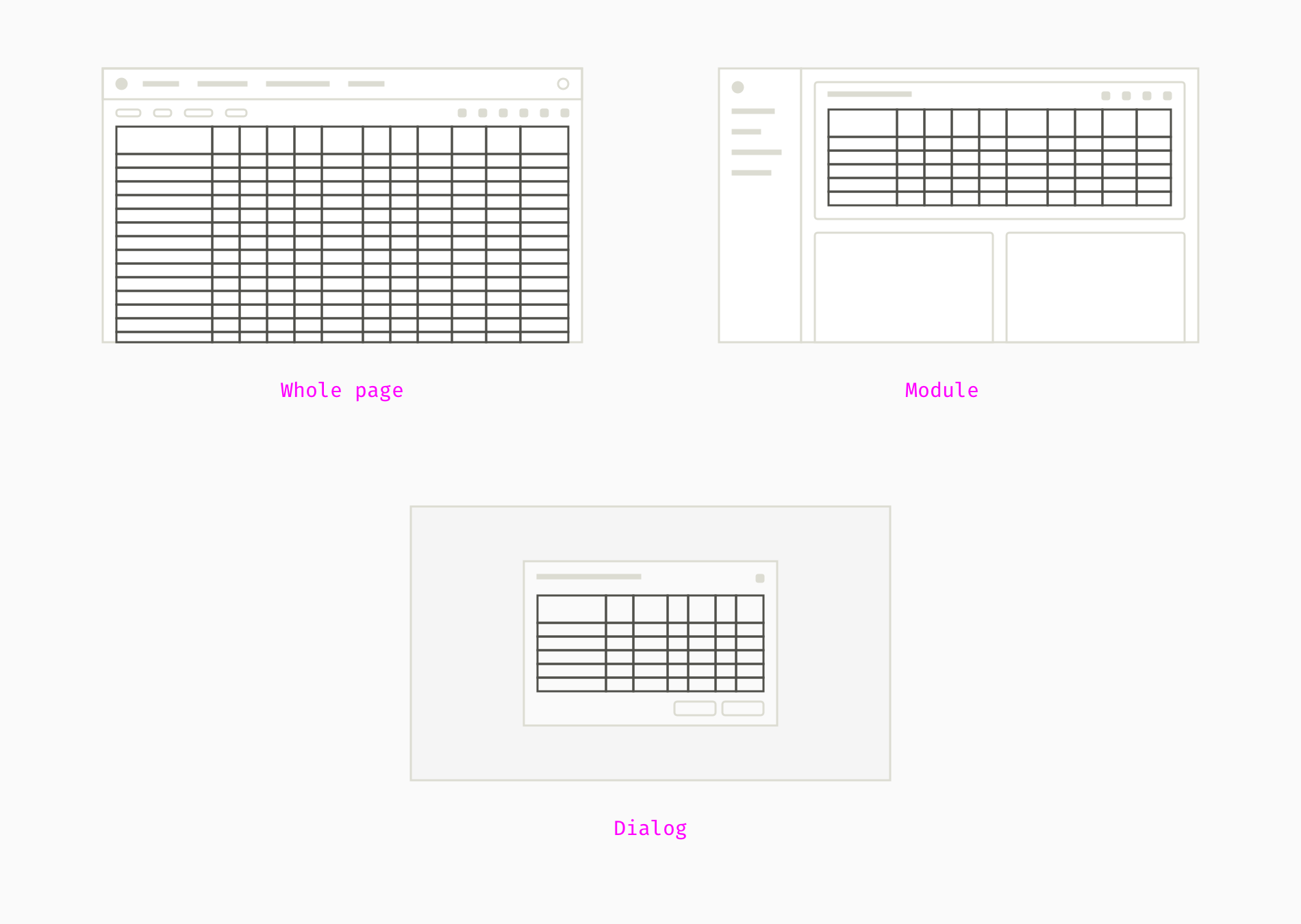 How to Design Large and Complex Web Tables - Muzli - Design Inspiration