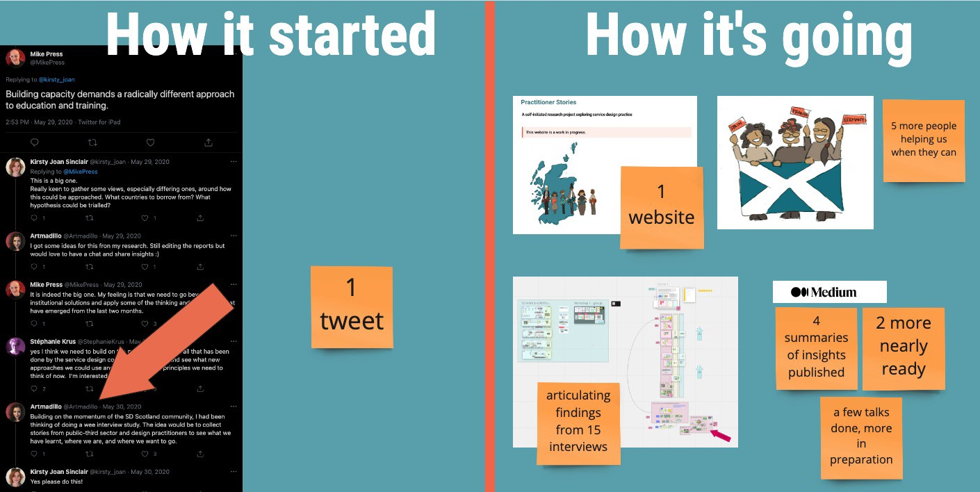 collage with how it started on the left, and the screenshot of the tweet, and on the right, a few illustrations of our achievements with orange sticky notes