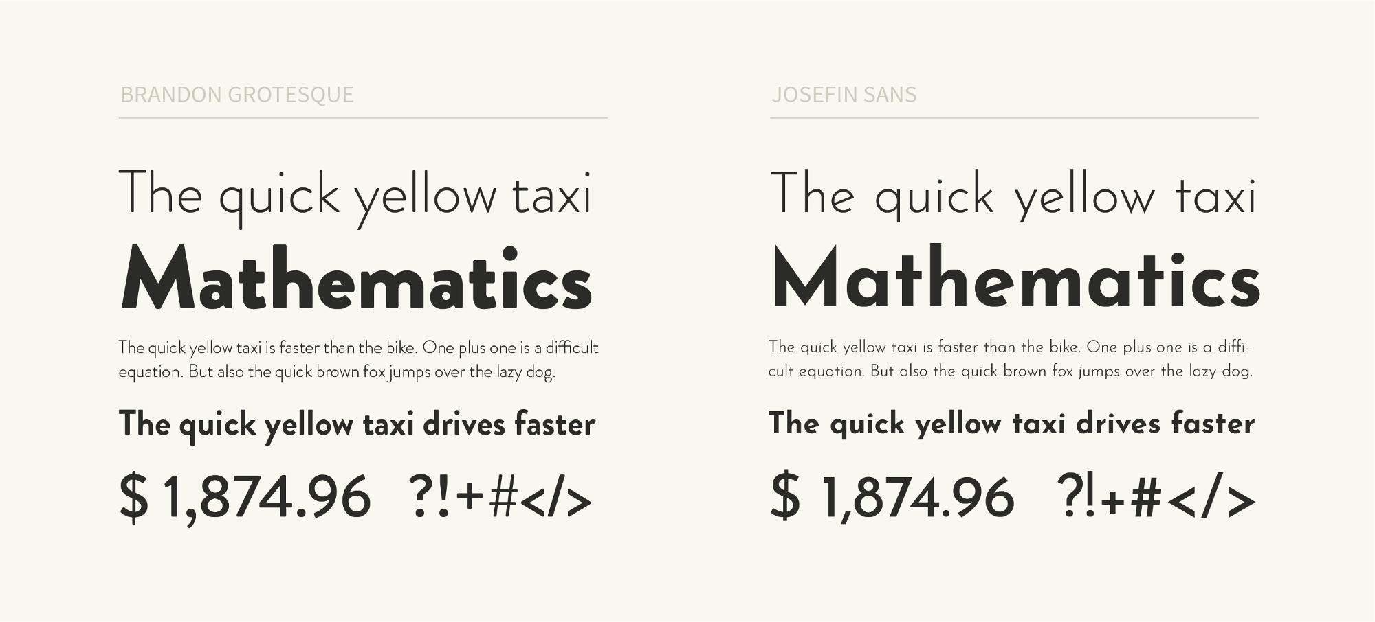 7 popular premium fonts and their Google alternatives