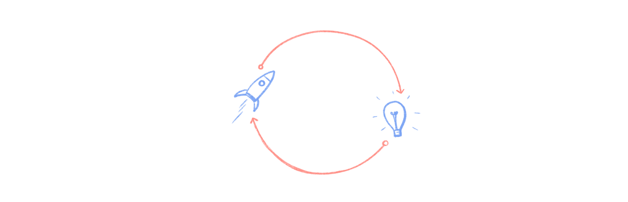 Cycle of launching and learning