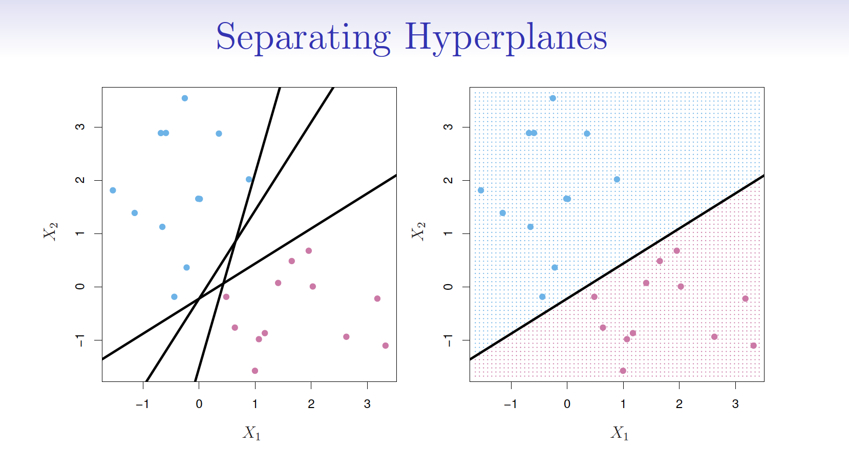 Support Vector Machines — A Brief Overview - Towards Data Science