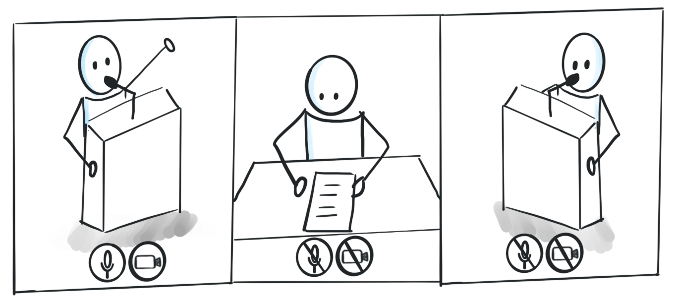 An illustration showing a timeline of a debate in a Google Meet screen with an outline sketch of a person showing: speaking at a lecturn, reviewing some notes, and speaking again.