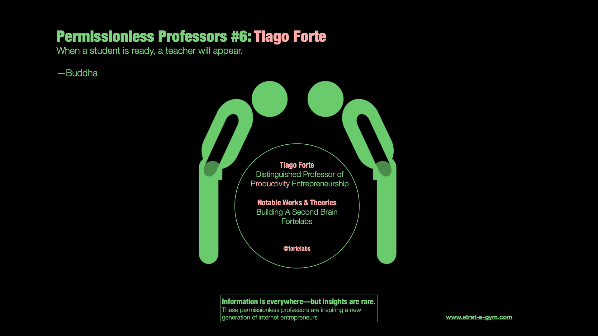 Permissionless Professors #6: Tiago Forte