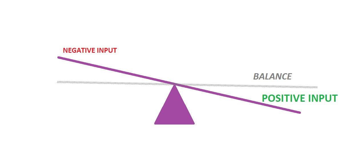 Illustration of negative and positive input on a seesaw.