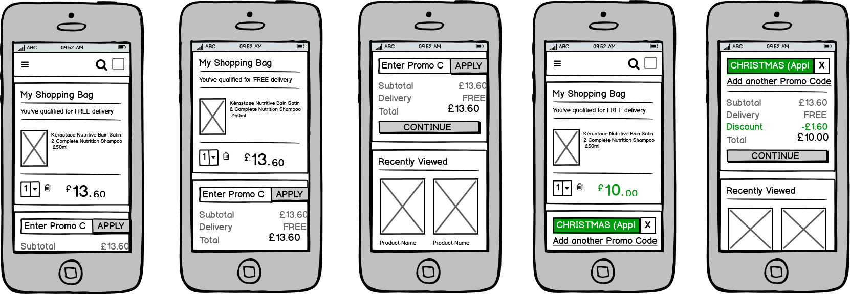 A sequence of mobile interface wireframes representing a user flow.