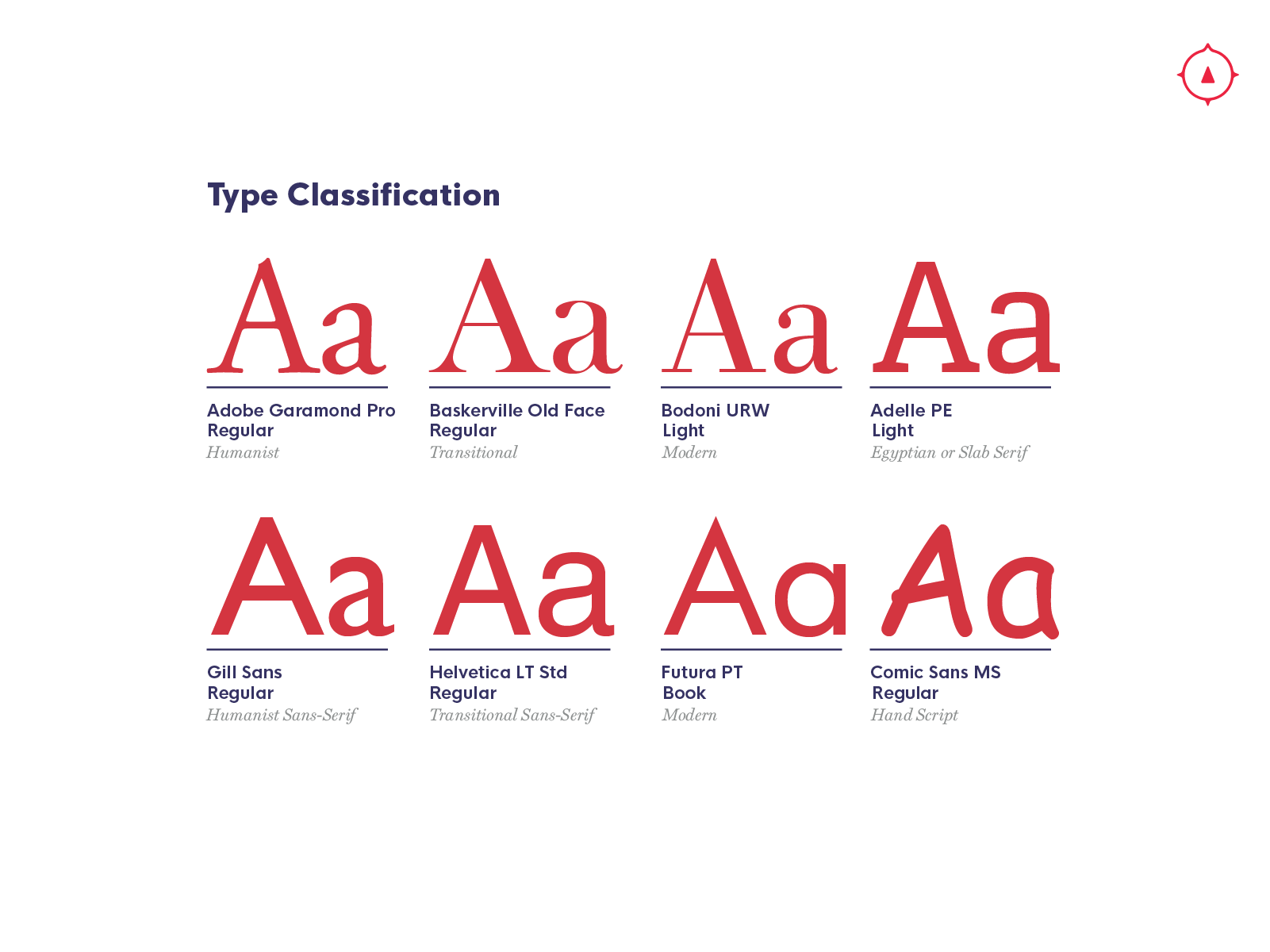 Design Principle 4: Typefaces and how to use them - Compass of Design