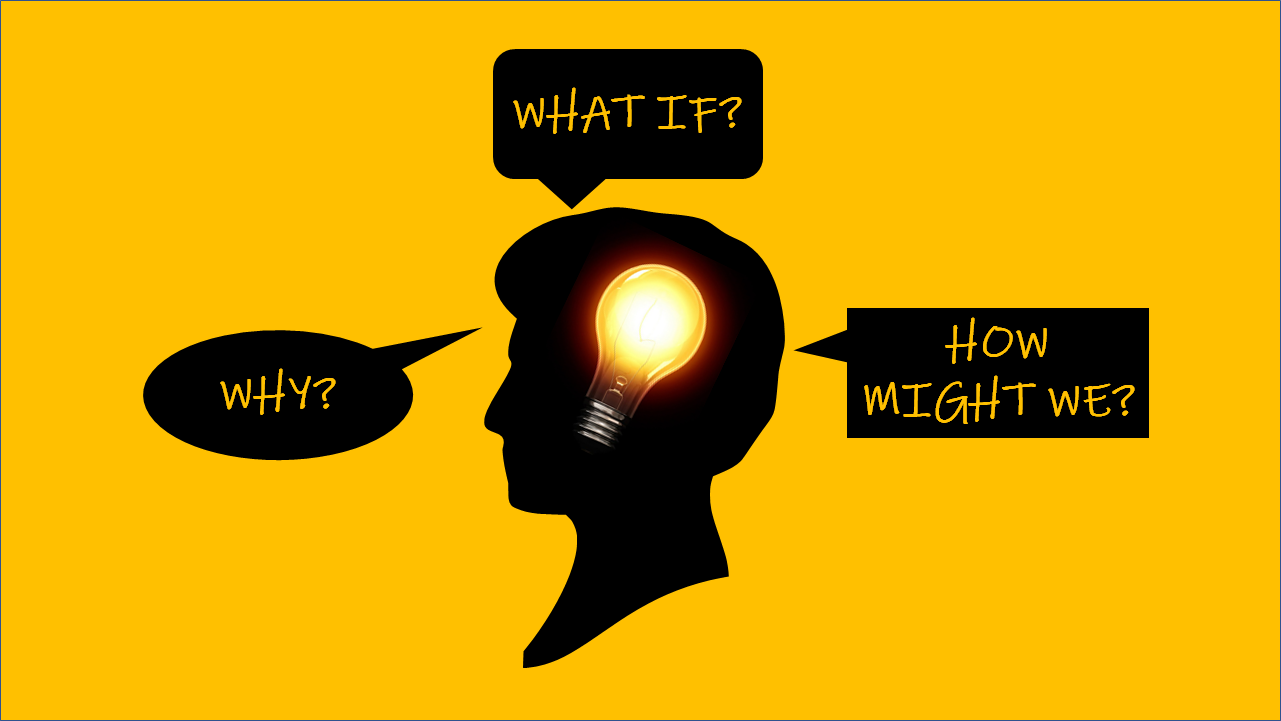 The silhouette of a woman's head with a light bulb on inside her head and three questions, Why, What If and How Might around.
