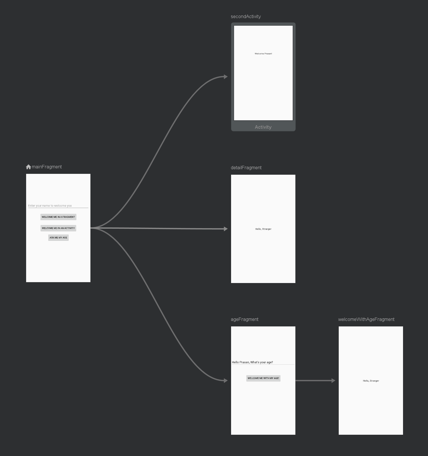 Using The Navigation Architecture Component in Android Jetpack