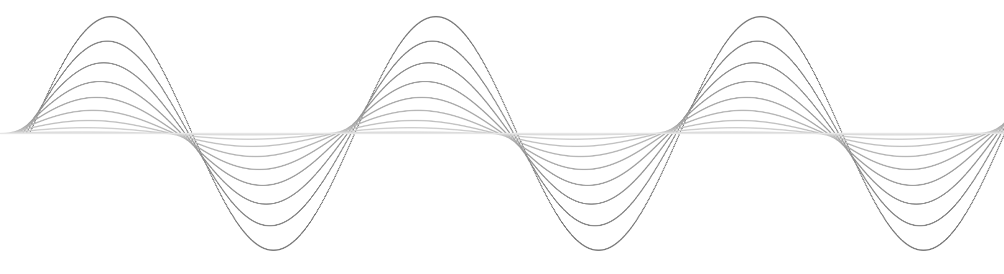 Lines with different amplitude rates.
