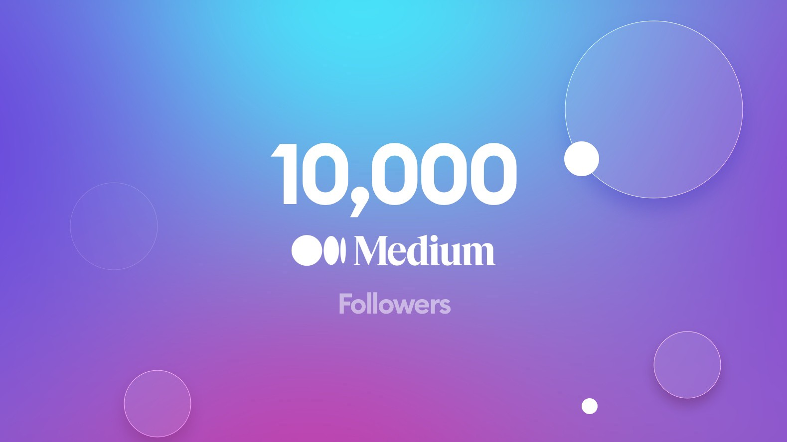10000 medium followers