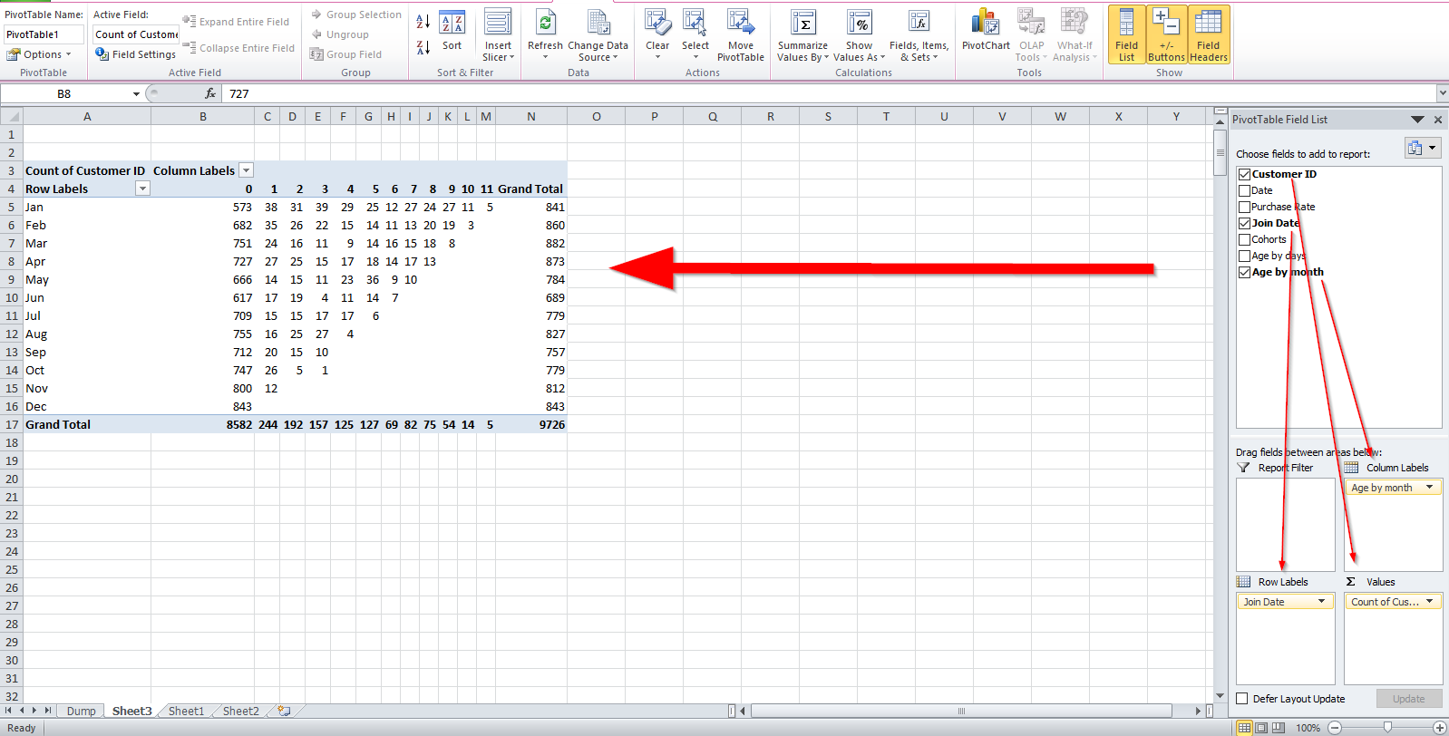 How to do your Cohorts analysis in Spreadsheet & Excel (A detailed