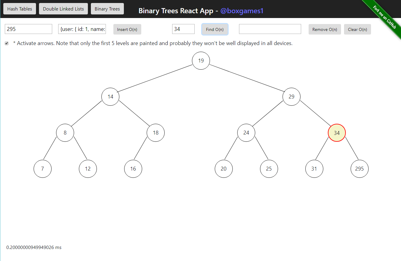 Data structures in JS: Binary Trees React App - ITNEXT
