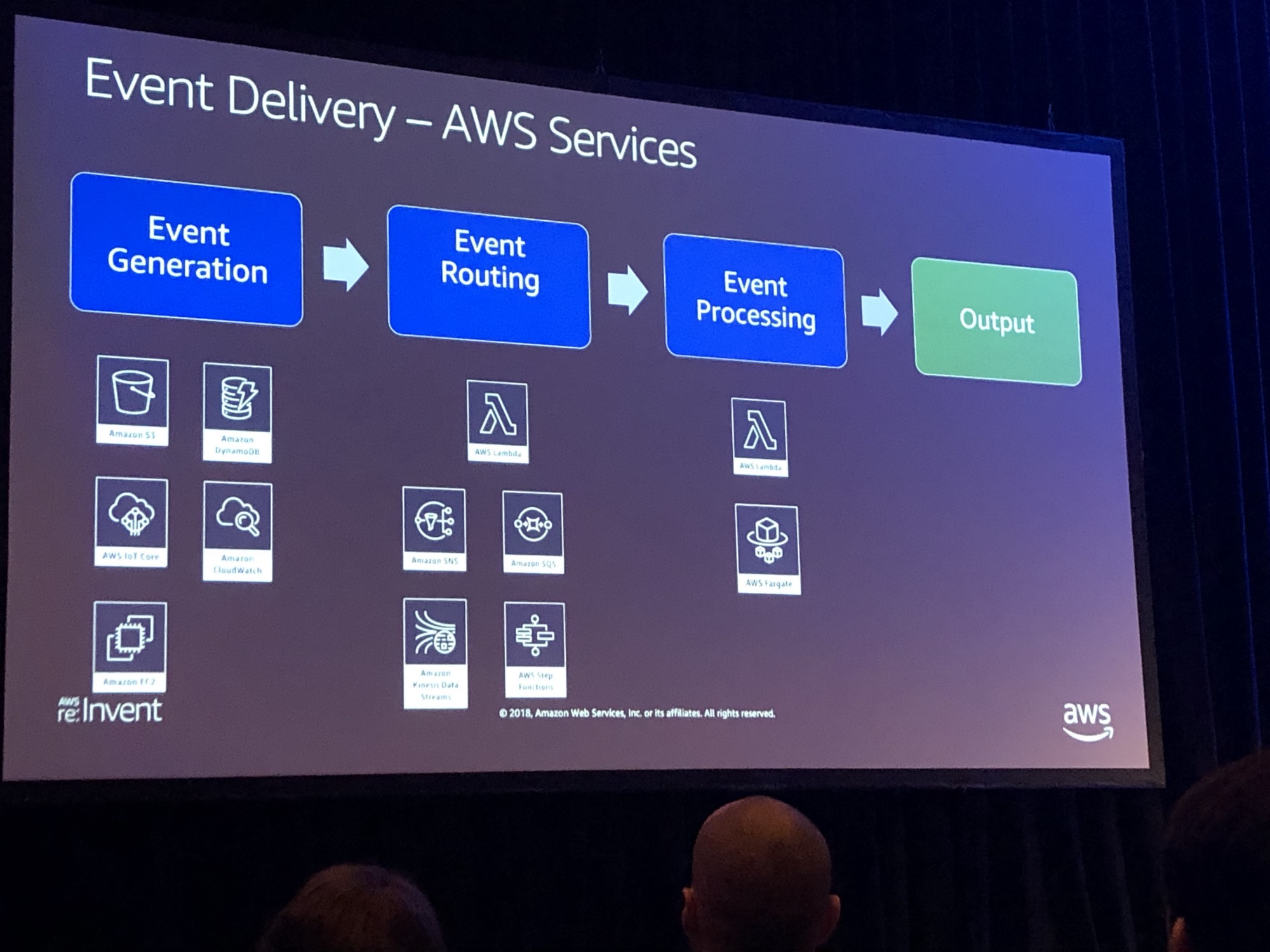 AWS Re:Invent 2018 — What happens in Vegas… - Noteworthy - The